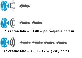 etykiety_infografika_halas