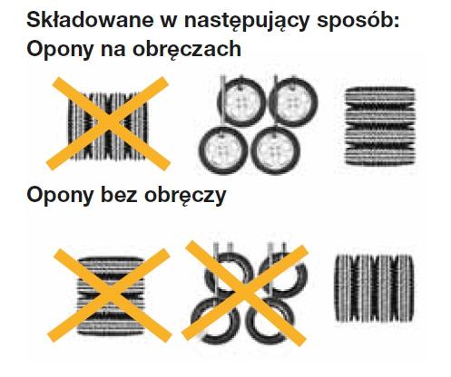 skladowanie_opon